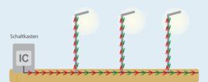 Ein Plädoyer für die LED-Straßenlampe – Teil 2