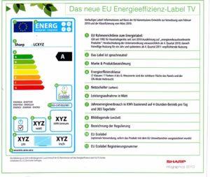 Entwurf des Energielabels für TV-Geräte