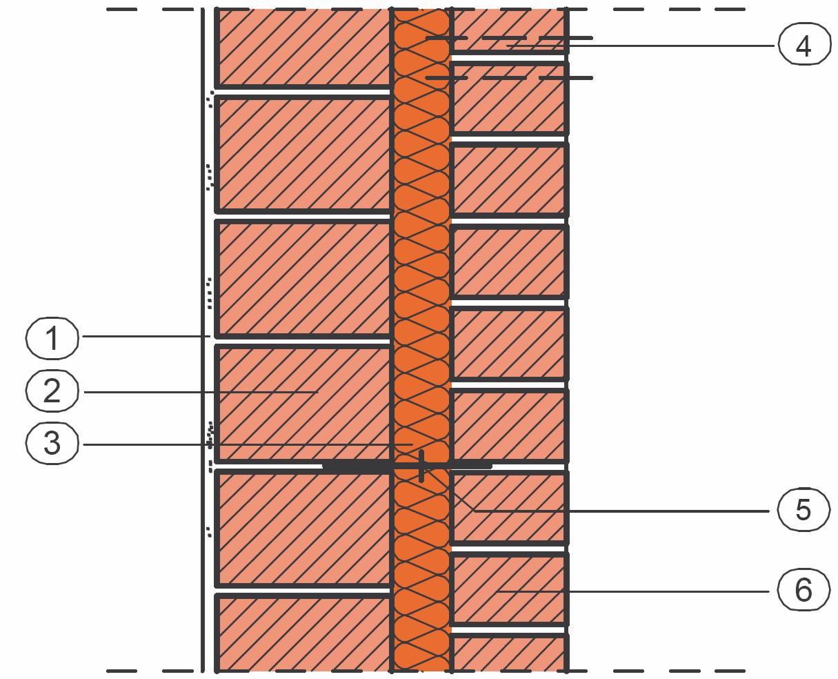 ^ Welche ußenwand braucht welchen Dämmstoff - nergieblog energynet