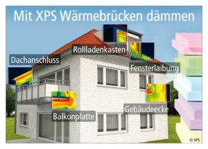 Wärmeverluste über Wärmebrücken nicht vergessen