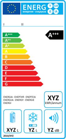 Label Kühl-/Gefriergeräte mit 10 Klassen, Quelle: ZVEI