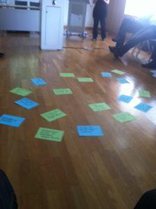 Ideensammlung beim Treffen der Energieblogger