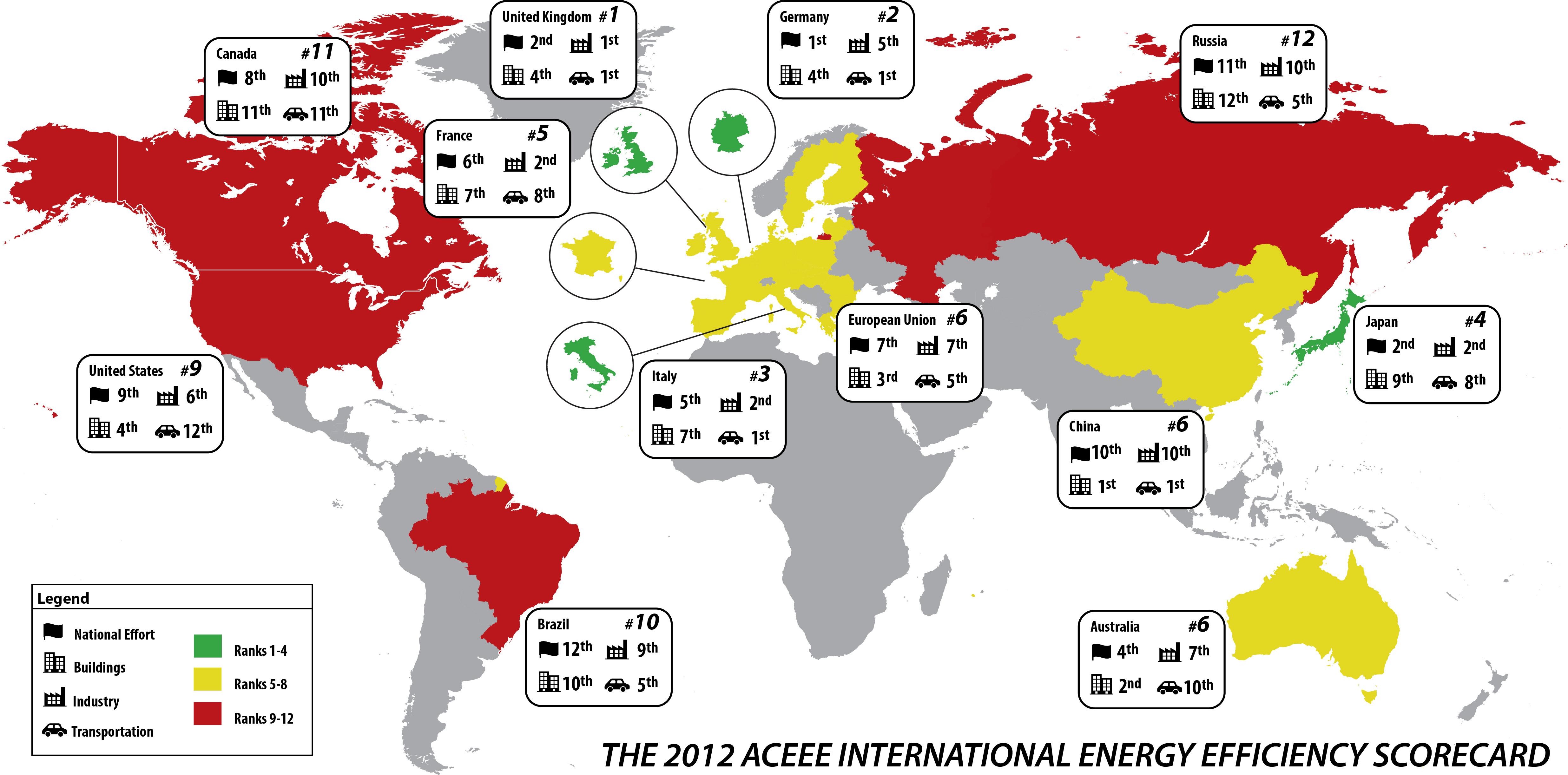 ACEEE International Energy-Efficiency Scorecard 2012