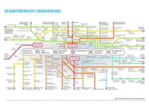 Fahrplan Energiewende, Quelle: IFEU