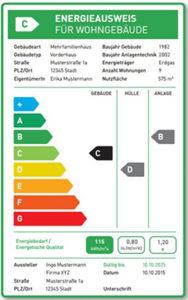Einheitliches Berechnungsverfahren und neues Energielabel soll Energieausweis für Gebäude stärken