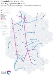 Exemplarischer Ausbau des Übertragungsnetzes bis 2033, Grafik: Agora Energiewende