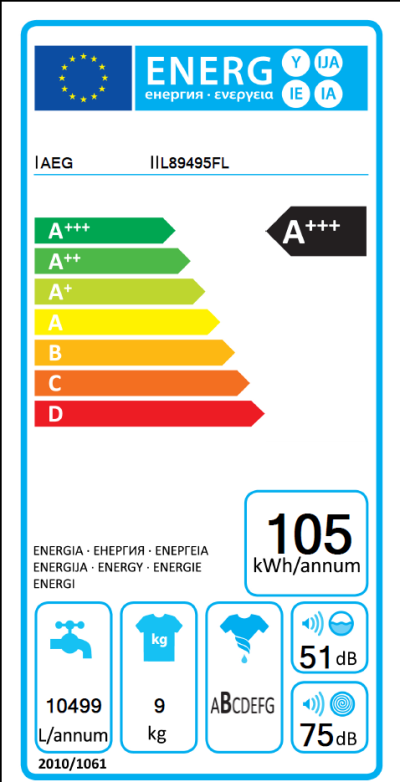 Energielabel AEG L89495FL