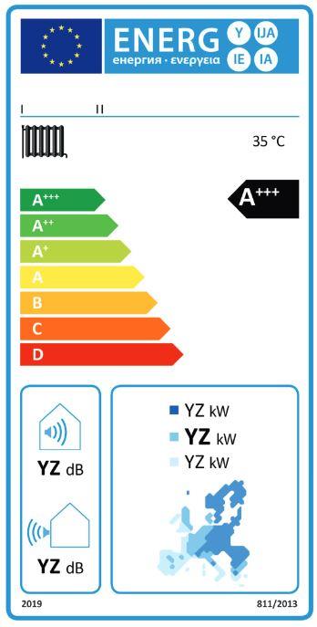 Energielabel Wärmepumoe