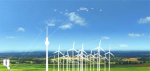 Höhenvergleich Windenergie