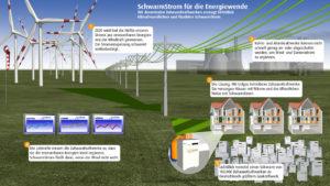 Gibt es auch positive Seiten für die Energiewende im Eckpunktepapier der Bundesregierung?