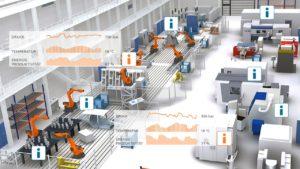 Auf dem Weg zu einer energie- und ressourceneffizienten Produktion