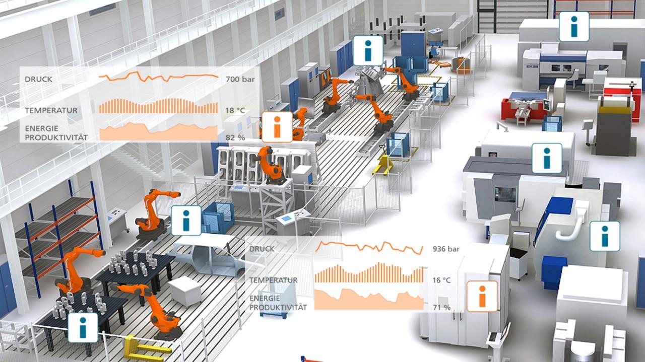 E3-Forschungsfabrik
