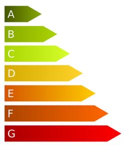 Symbol eines Energielabels