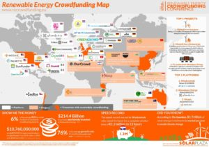 Renewable Crowdfunding Map