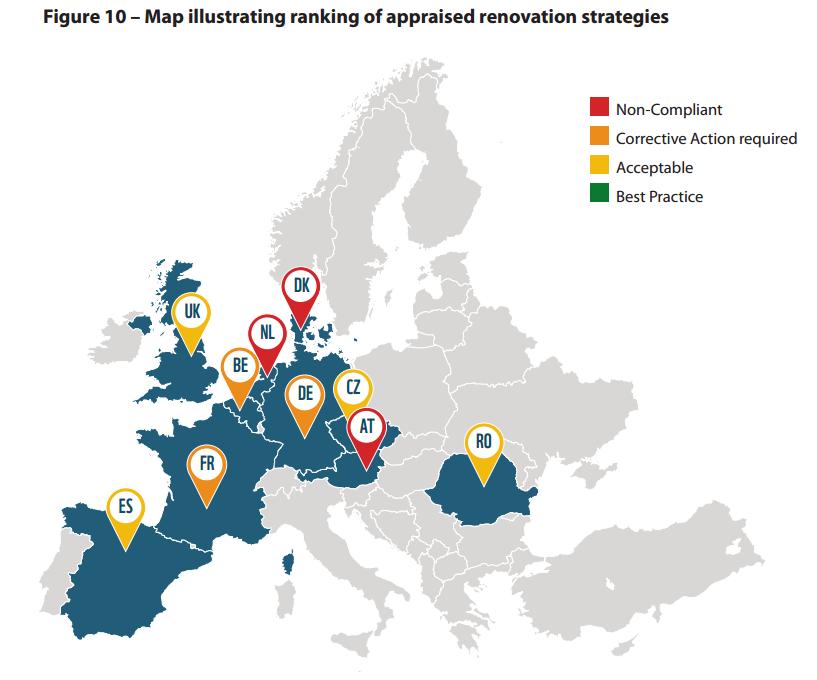 Europäische Renovierungs-Strategien