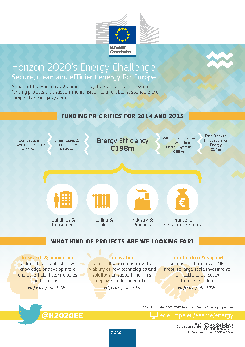 Europa unterstützt Energieeffizienz in Forschung und Entwicklung