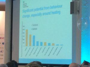 Energieeinsparung in UK durch Verhaltensänderung, Foto: Andreas Kühl