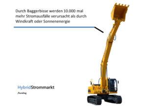 Leitungsschäden sind die häufigstenn Ursachen für Stromausfall in Deutschland, Grafik: hybridstrommarkt.de