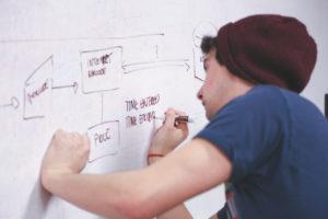 Arbeit im Startup, Foto: startupstockphotos.com