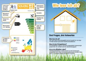 Infografik Kollektorertragslabel SOLERGY