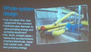 Energie sparen durch neue Auslegung von Rohren