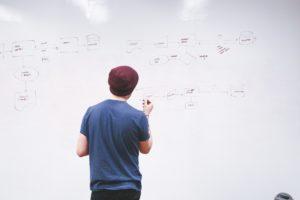 U-Start Frühphasen Startup Accelerator