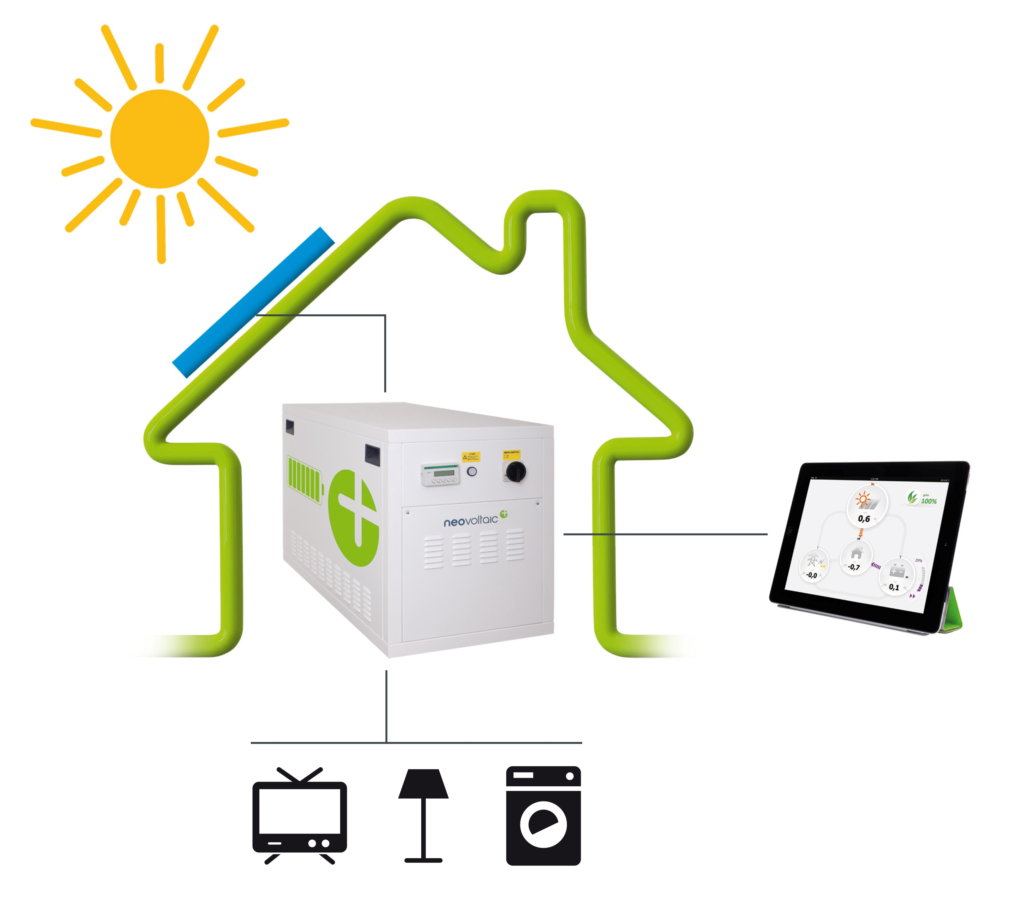 crowdinvesting f r neovoltaic batteriespeicher systemanbieter. Black Bedroom Furniture Sets. Home Design Ideas