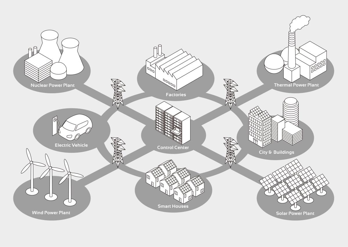 Funktechnologien für Smart-Grid