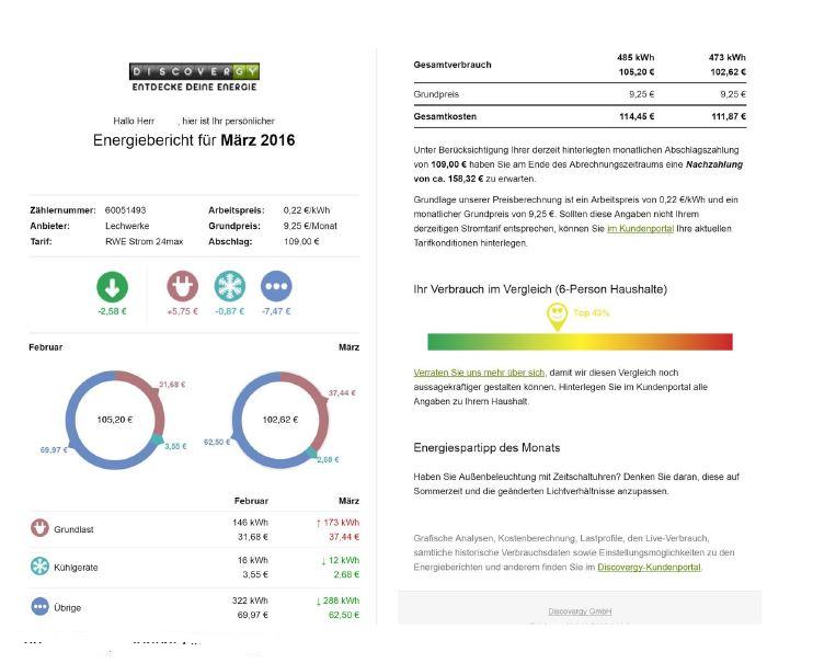 Einsparzähler Energiebericht