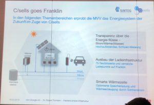 Energiekonzept Franklin MVV