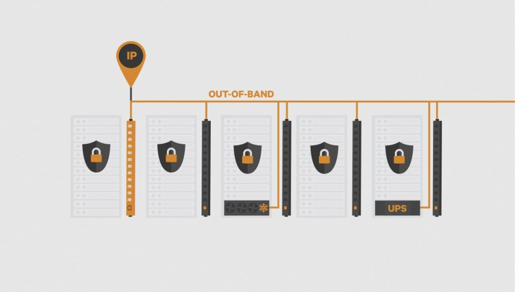 Vertiv out of Band