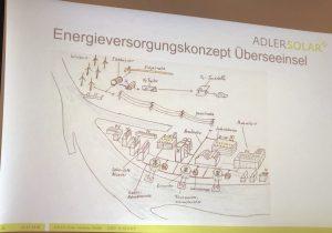 Energiekonzept Überseeinsel Bremen